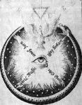 The graven image Yod inverted pyramid of the Serpent god Ouroboros numbered as 213 known as the unholy trinity of the spirits of Lucifer/George Washington all seeing eye as the center of the X symbol which relates to the mark put upon Cain (Jude 11) after he slew the righteous of Father God Almighty Abel (1 John 3:12) conveying a clear message of Lucifer/George Washington being as the worlds slain and risen X symbol of the Jewish/Egyptian Shaharit or Rah Osiris (son of the morning - Isaiah 14:12) known secretly as The fatherhood of god and as the brotherhood of all mankind known scripturally known as being the unholy trinity well described in the scripture prophecy of John 8:44 - Ephesians 2:2- Isaiah 14;12-17