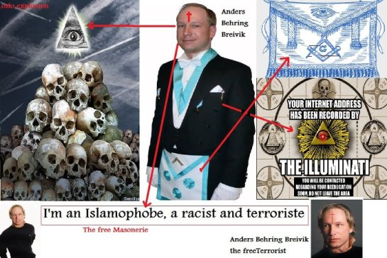 Notice the Antichrist Yod within pyramid above the pyramid affect skulls, it must be remembered that the Oslo Norway Masonic killer Anders  Behring Breivik  peculiarly Masonic ritual - murder 70 innocent young people as a Annuit Coeptis In God we Trust blood ritual, notice on the circular Island Oslo Norway Europe, on the  same birth day of Royal Baby Boy George W was born on the 22nd of July (Tammuz) but in 2011, obviously a year before the Greek Olympic Games held in London UK Europe 2012